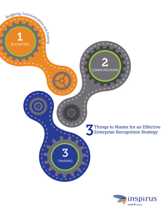 3-Things-to-Master-for-Effective-Enterprise-Recognition-CTA-1