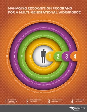 multigenerational-workforce-recognition