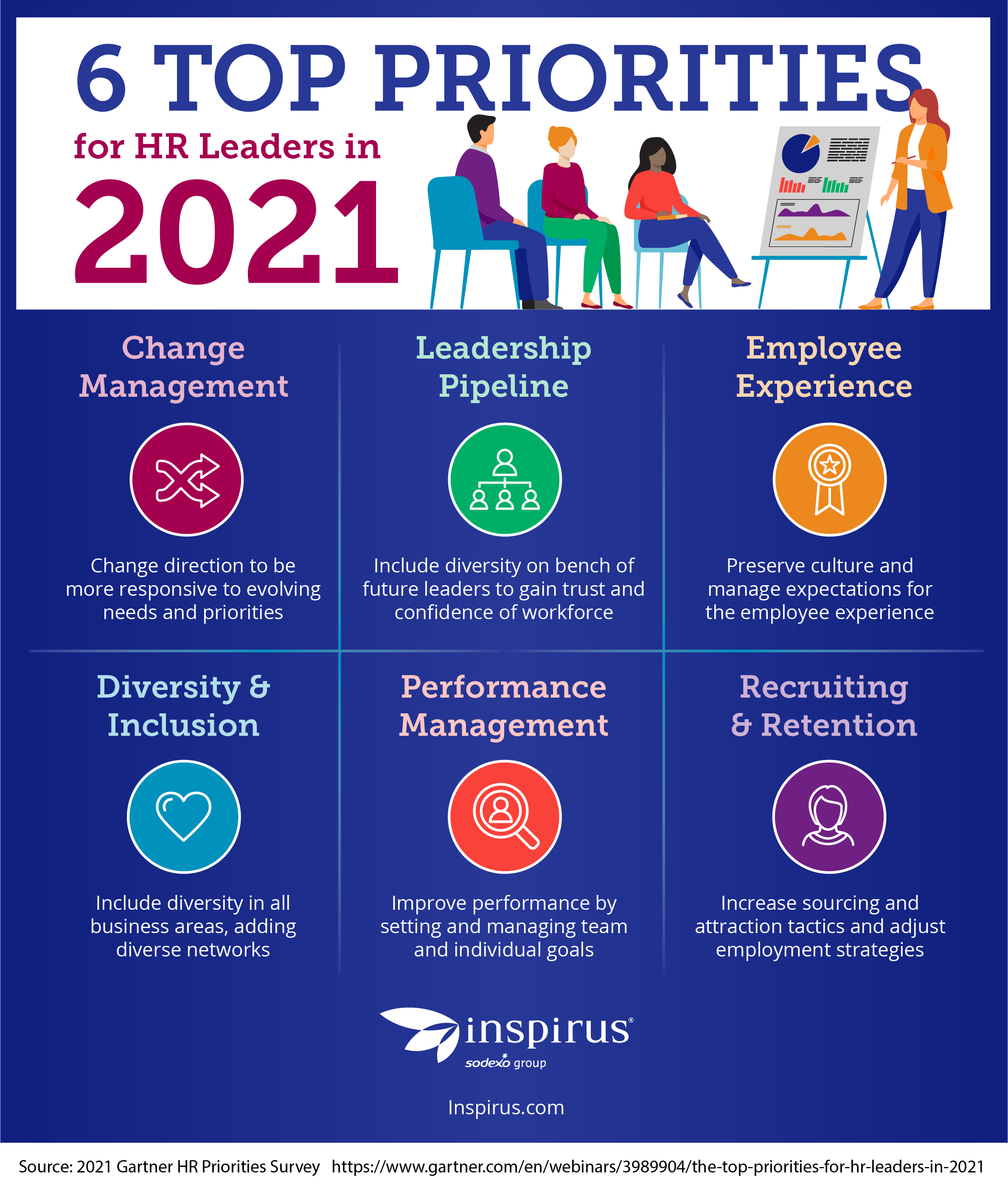 6 Top Priorities Infographic_LG-01