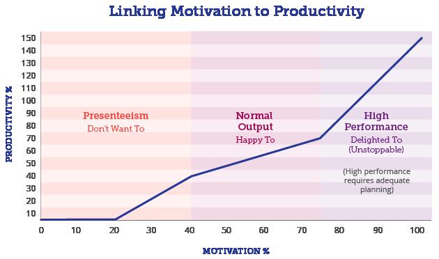 Productivity Chart-01